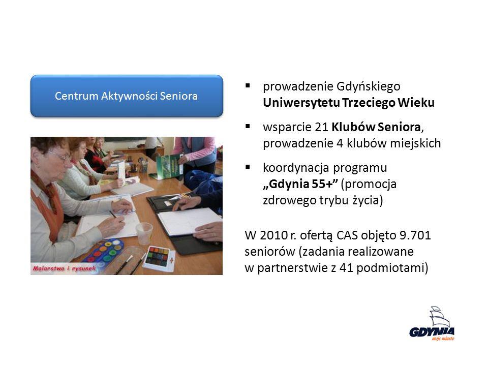 """Centrum Aktywności Seniora  prowadzenie Gdyńskiego Uniwersytetu Trzeciego Wieku  wsparcie 21 Klubów Seniora, prowadzenie 4 klubów miejskich  koordynacja programu """"Gdynia 55+ (promocja zdrowego trybu życia) W 2010 r."""
