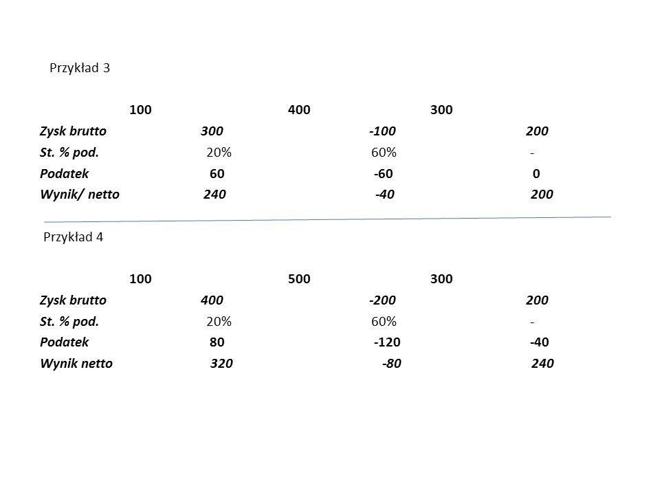 Przykład 3 100 400 300 Zysk brutto 300 -100 200 St.