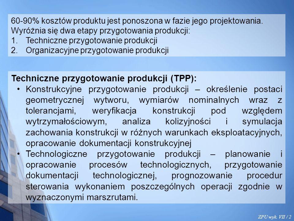 ZPU wyk. VII / 2 60-90% kosztów produktu jest ponoszona w fazie jego projektowania.
