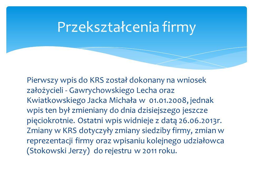 Pierwszy wpis do KRS został dokonany na wniosek założycieli - Gawrychowskiego Lecha oraz Kwiatkowskiego Jacka Michała w 01.01.2008, jednak wpis ten był zmieniany do dnia dzisiejszego jeszcze pięciokrotnie.