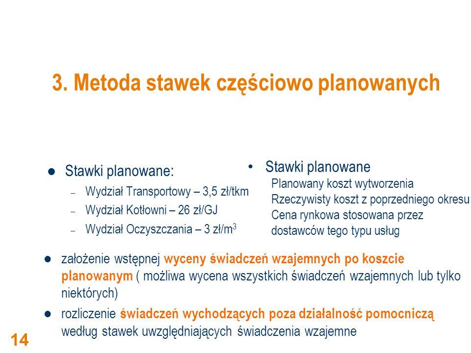 3. Metoda stawek częściowo planowanych założenie wstępnej wyceny świadczeń wzajemnych po koszcie planowanym ( możliwa wycena wszystkich świadczeń wzaj