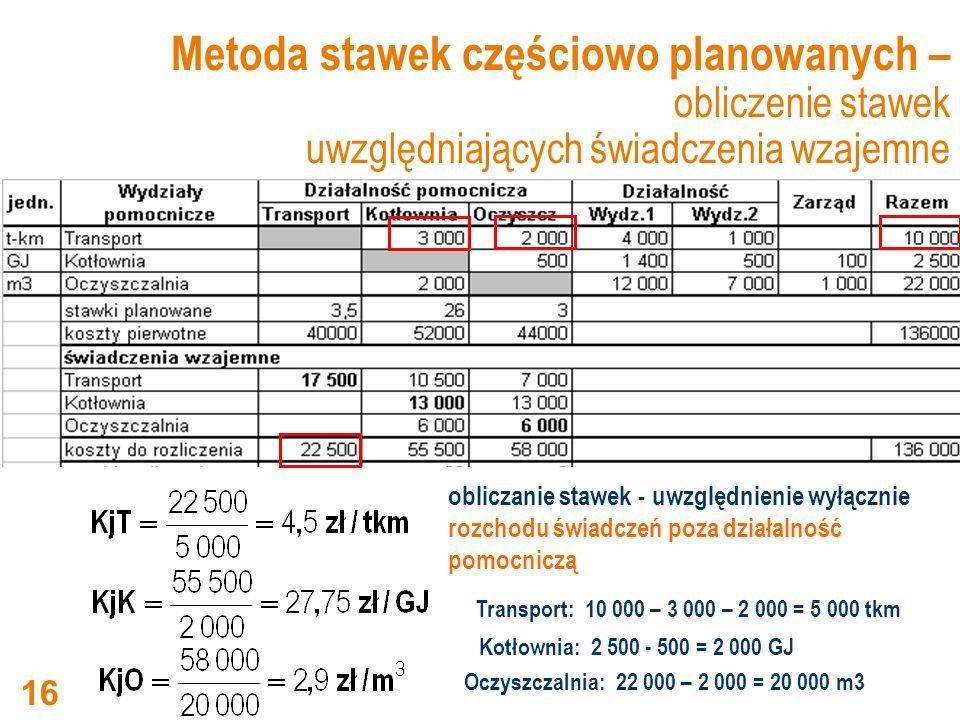 Metoda stawek częściowo planowanych – obliczenie stawek uwzględniających świadczenia wzajemne obliczanie stawek - uwzględnienie wyłącznie rozchodu świ