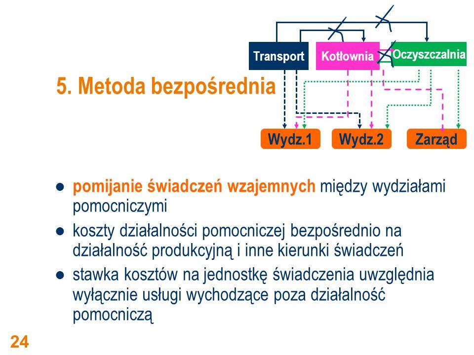 5. Metoda bezpośrednia pomijanie świadczeń wzajemnych między wydziałami pomocniczymi koszty działalności pomocniczej bezpośrednio na działalność produ