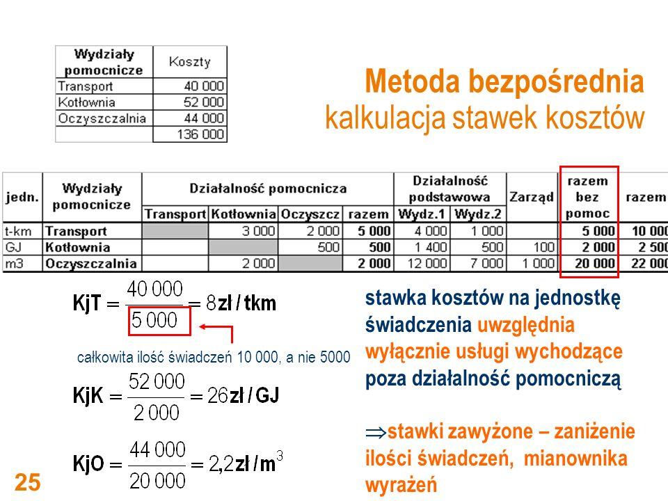Metoda bezpośrednia kalkulacja stawek kosztów całkowita ilość świadczeń 10 000, a nie 5000 stawka kosztów na jednostkę świadczenia uwzględnia wyłączni