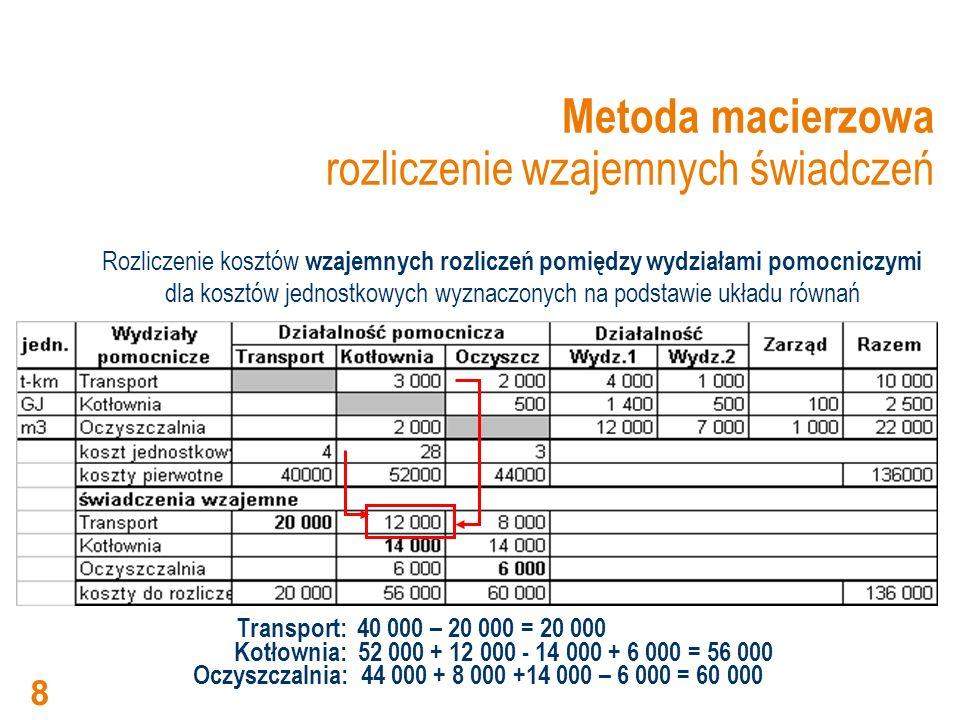 Metoda macierzowa rozliczenie kosztów na działalność podstawową Rozliczenie kosztów wydziałów pomocniczych na rzecz pozostałych Rozliczenie skorygowanych kosztów działalności pomocniczej na działalność podstawową 9