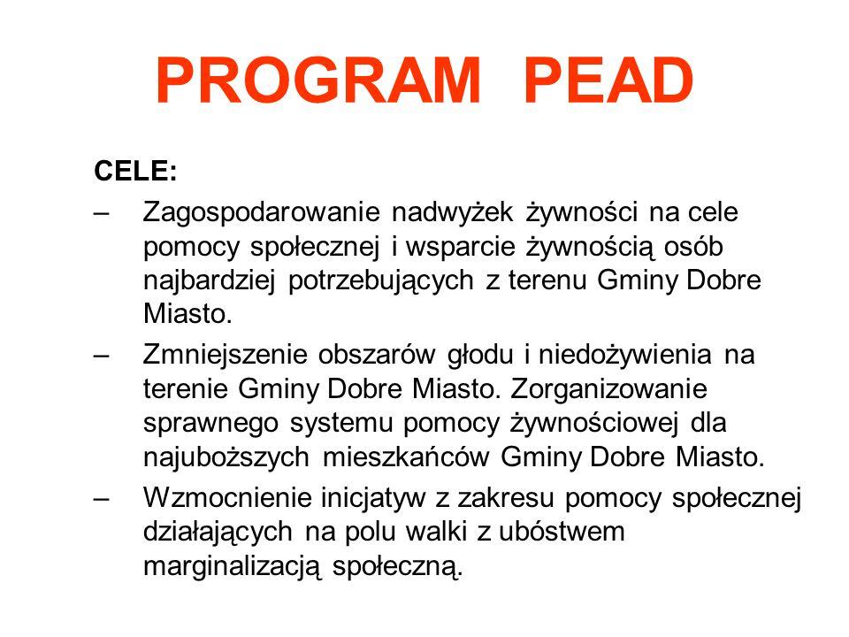 PROGRAM PEAD Podpisanie umowy z Olsztyńskim Bankiem Żywności Przygotowanie list indywidualnych odbiorców żywności przez Miejski Ośrodek Pomocy Społecznej w Dobrym Mieście Nawiązanie współpracy z podmiotami wykonującymi usługi transportowe w celu dowozu żywności do miejsca jej dystrybucji Przyjęcie żywności do magazynu+ prowadzenie stosownej dokumentacji Odpowiednie magazynowanie żywności Ustalenie terminarza wydawania żywności i rozpropagowanie go na terenie gminy Dobre Miasto Wydawanie żywności uprawnionym osobom według ustalonych norm Prowadzenie ewidencji osób odbierających żywność i ewidencji wydanych produktów