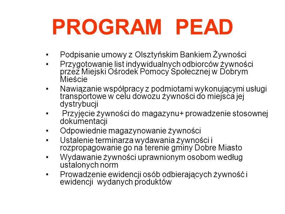 PROGRAM PEAD Podpisanie umowy z Olsztyńskim Bankiem Żywności Przygotowanie list indywidualnych odbiorców żywności przez Miejski Ośrodek Pomocy Społecz