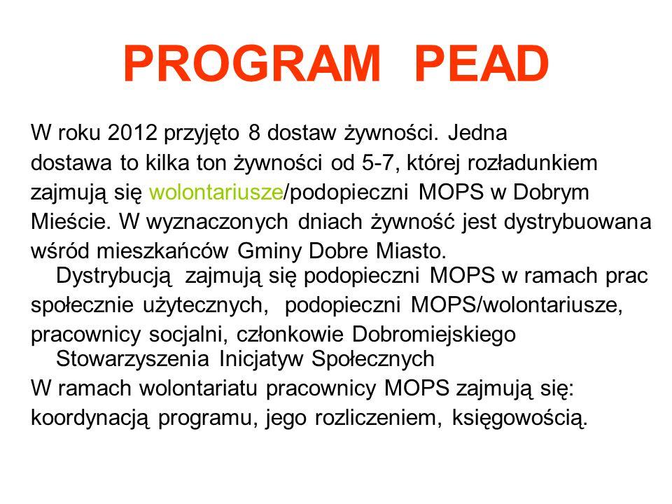 PROGRAM PEAD W roku 2012 przyjęto 8 dostaw żywności. Jedna dostawa to kilka ton żywności od 5-7, której rozładunkiem zajmują się wolontariusze/podopie
