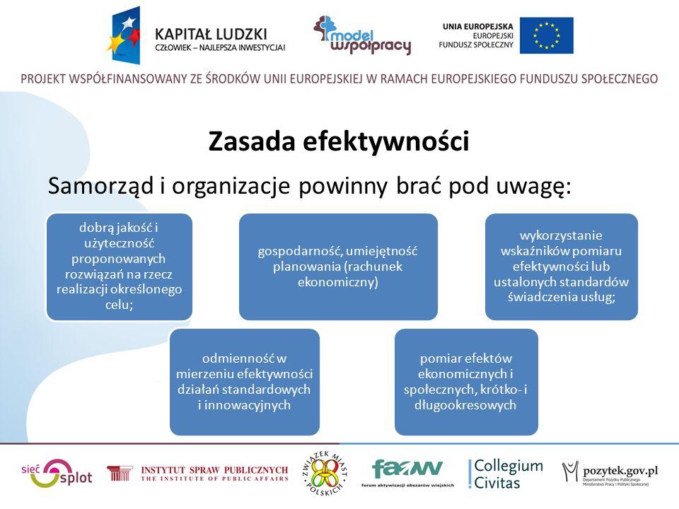 Zasada efektywności Samorząd i organizacje powinny brać pod uwagę: dobrą jakość i użyteczność proponowanych rozwiązań na rzecz realizacji określonego celu; gospodarność, umiejętność planowania (rachunek ekonomiczny) odmienność w mierzeniu efektywności działań standardowych i innowacyjnych pomiar efektów ekonomicznych i społecznych, krótko- i długookresowych wykorzystanie wskaźników pomiaru efektywności lub ustalonych standardów świadczenia usług;