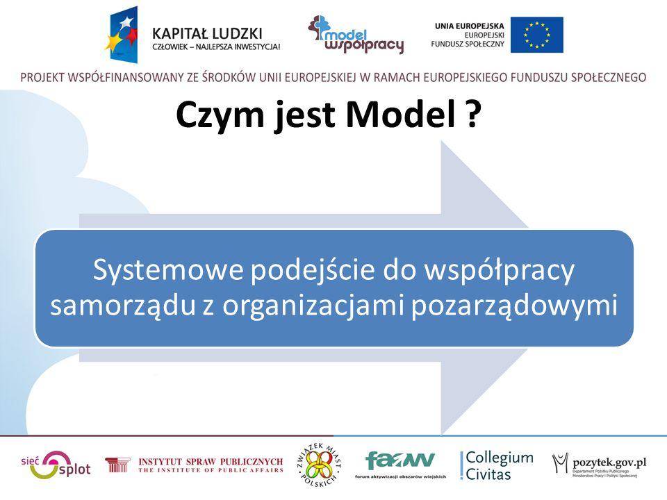 Czym jest Model ? Systemowe podejście do współpracy samorządu z organizacjami pozarządowymi