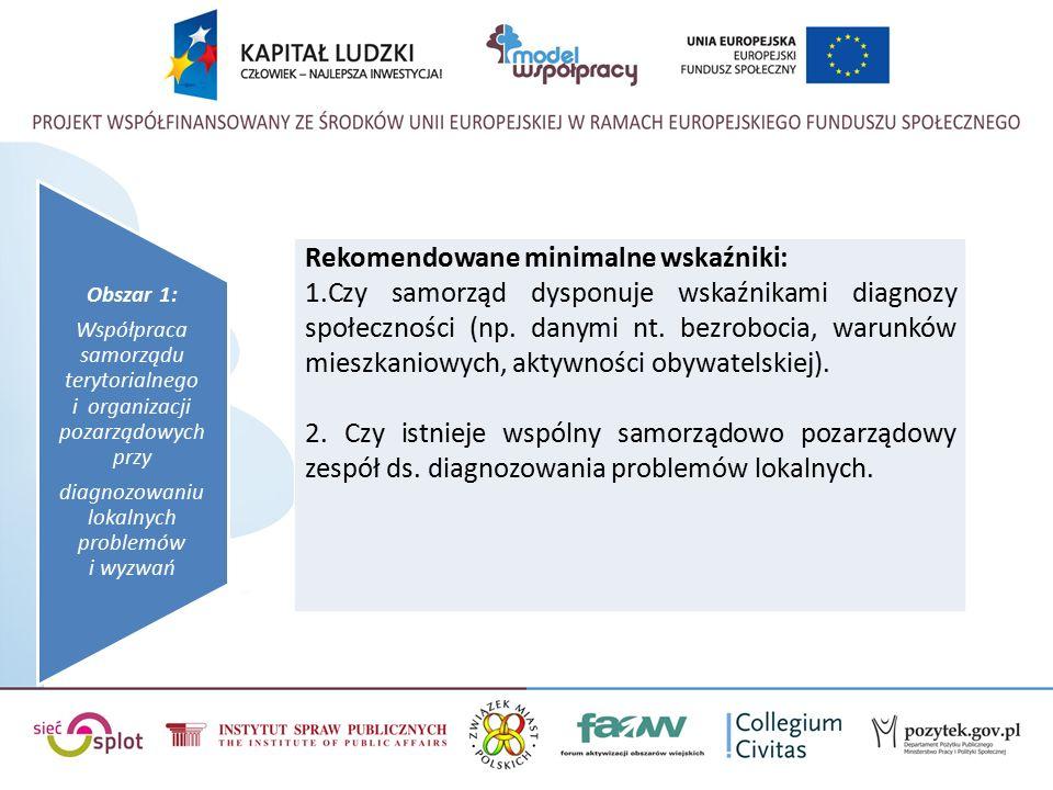 Obszar 1: Współpraca samorządu terytorialnego i organizacji pozarządowych przy diagnozowaniu lokalnych problemów i wyzwań Rekomendowane minimalne wskaźniki: 1.Czy samorząd dysponuje wskaźnikami diagnozy społeczności (np.