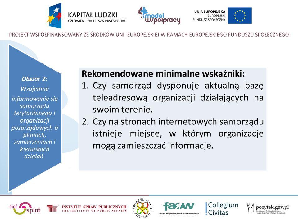 Obszar 2: Wzajemne informowanie się samorządu terytorialnego i organizacji pozarządowych o planach, zamierzeniach i kierunkach działań.