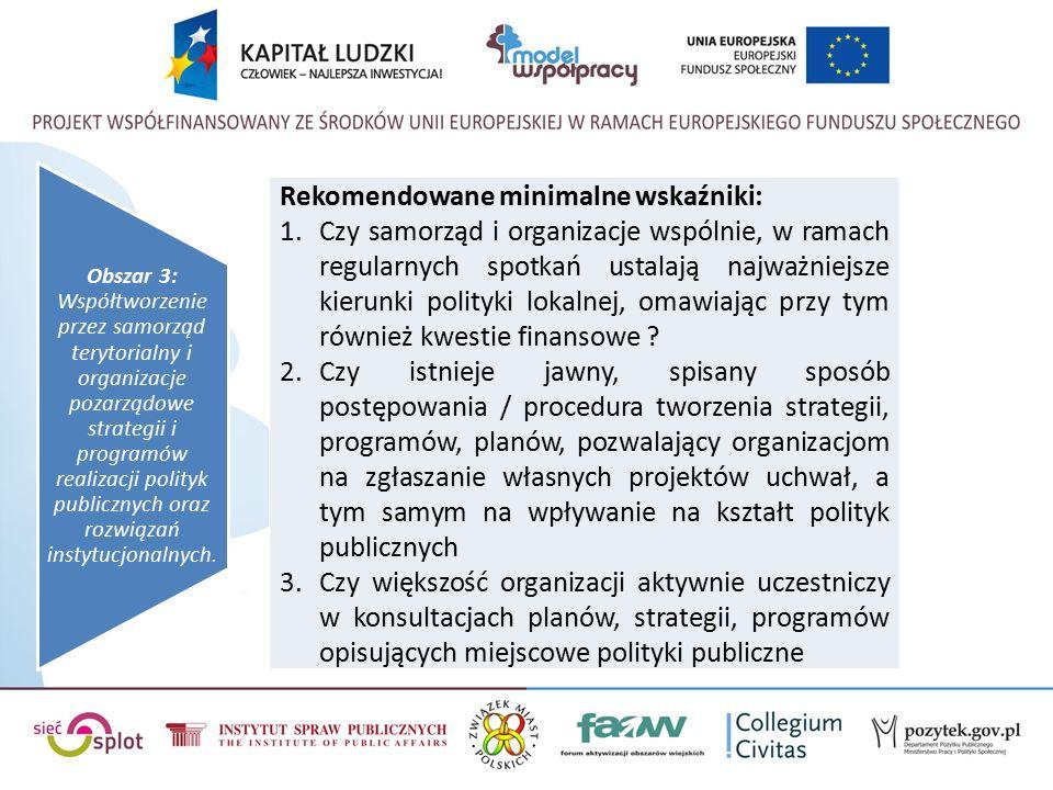 Obszar 3: Współtworzenie przez samorząd terytorialny i organizacje pozarządowe strategii i programów realizacji polityk publicznych oraz rozwiązań instytucjonalnych.