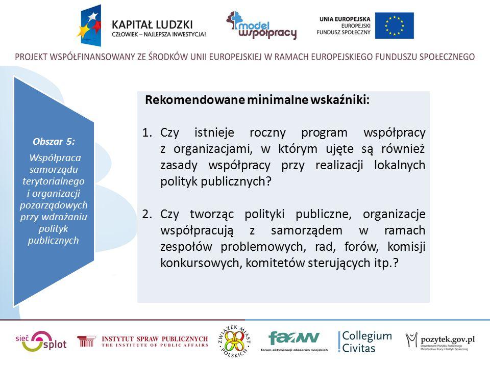 Rekomendowane minimalne wskaźniki: 1.Czy istnieje roczny program współpracy z organizacjami, w którym ujęte są również zasady współpracy przy realizacji lokalnych polityk publicznych.