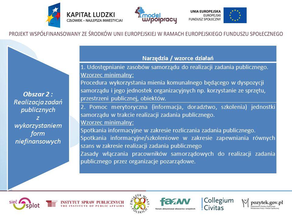 Narzędzia / wzorce działań 1.Udostępnianie zasobów samorządu do realizacji zadania publicznego.