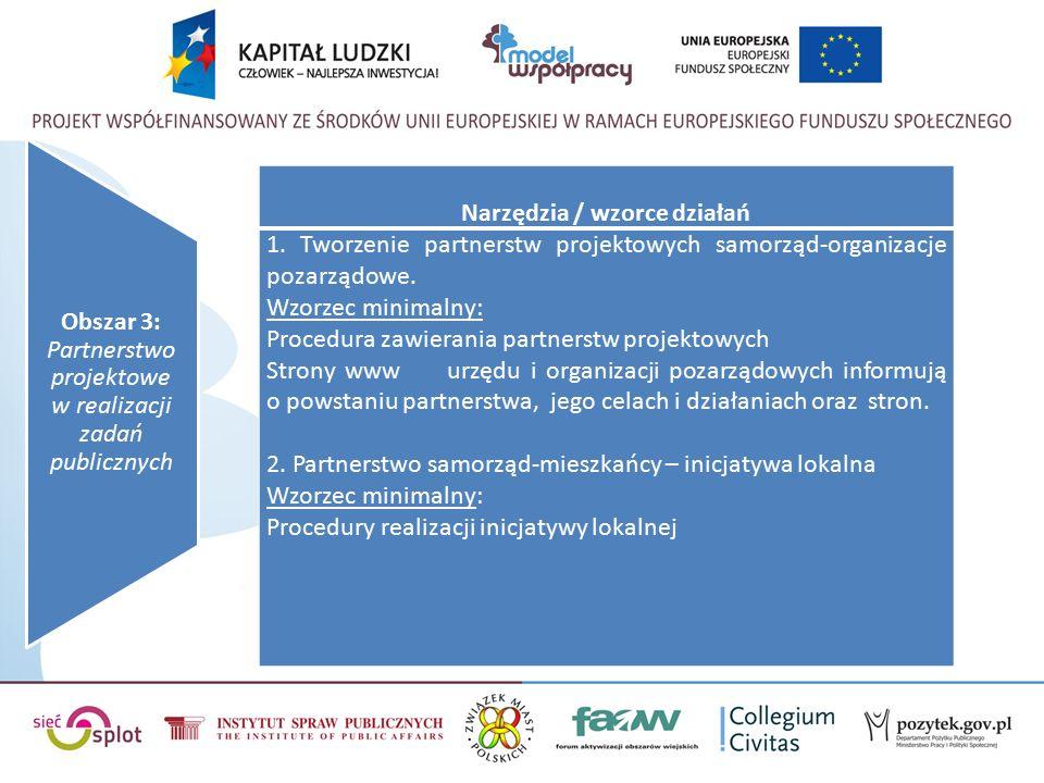 Narzędzia / wzorce działań 1. Tworzenie partnerstw projektowych samorząd-organizacje pozarządowe.