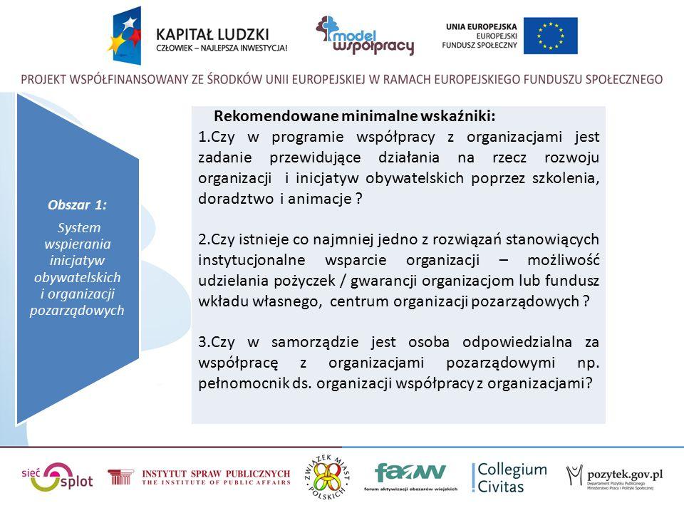 Obszar 1: System wspierania inicjatyw obywatelskich i organizacji pozarządowych Rekomendowane minimalne wskaźniki: 1.Czy w programie współpracy z organizacjami jest zadanie przewidujące działania na rzecz rozwoju organizacji i inicjatyw obywatelskich poprzez szkolenia, doradztwo i animacje .