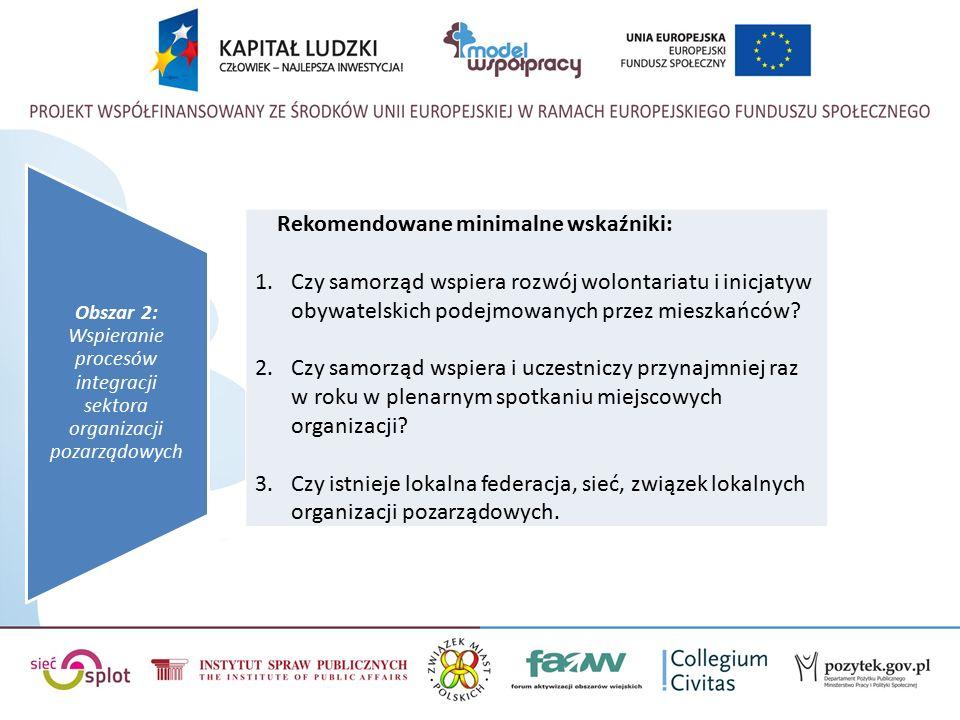 Rekomendowane minimalne wskaźniki: 1.Czy samorząd wspiera rozwój wolontariatu i inicjatyw obywatelskich podejmowanych przez mieszkańców.