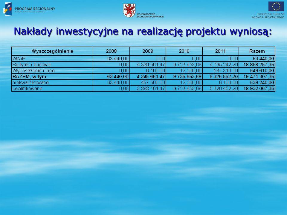 Nakłady inwestycyjne na realizację projektu wyniosą: