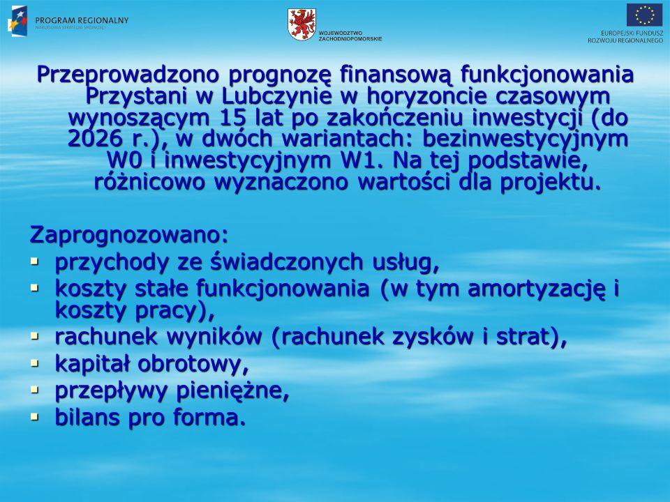 Przeprowadzono prognozę finansową funkcjonowania Przystani w Lubczynie w horyzoncie czasowym wynoszącym 15 lat po zakończeniu inwestycji (do 2026 r.), w dwóch wariantach: bezinwestycyjnym W0 i inwestycyjnym W1.