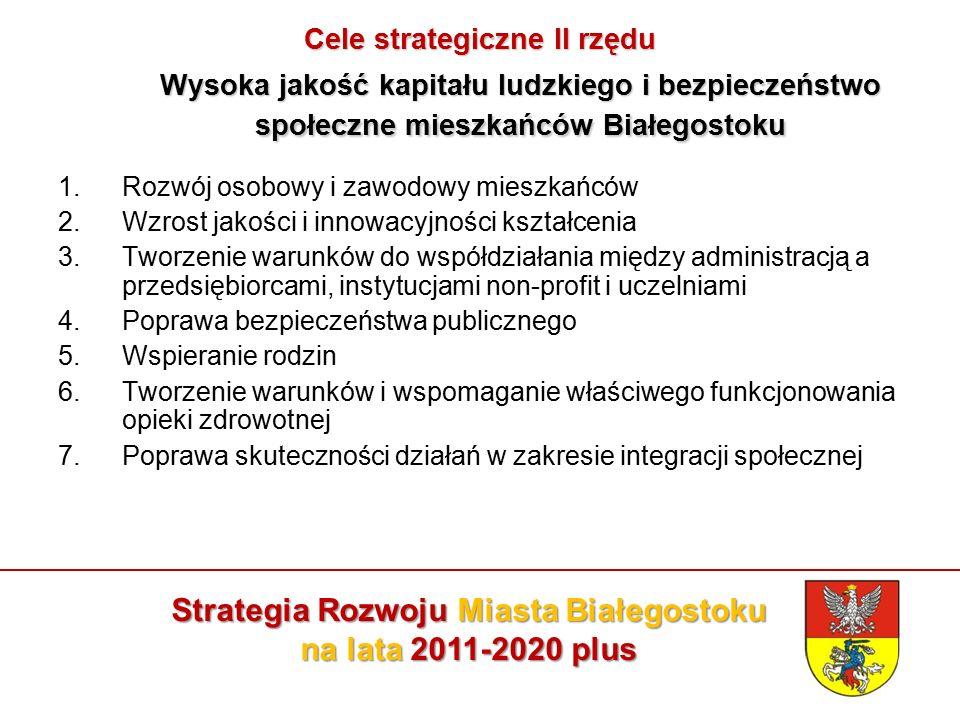 Cele strategiczne II rzędu Wysoka jakość kapitału ludzkiego i bezpieczeństwo społeczne mieszkańców Białegostoku 1.Rozwój osobowy i zawodowy mieszkańców 2.Wzrost jakości i innowacyjności kształcenia 3.Tworzenie warunków do współdziałania między administracją a przedsiębiorcami, instytucjami non-profit i uczelniami 4.Poprawa bezpieczeństwa publicznego 5.Wspieranie rodzin 6.Tworzenie warunków i wspomaganie właściwego funkcjonowania opieki zdrowotnej 7.Poprawa skuteczności działań w zakresie integracji społecznej Strategia Rozwoju Miasta Białegostoku na lata 2011-2020 plus