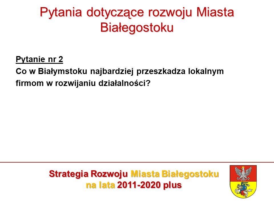 Pytania dotyczące rozwoju Miasta Białegostoku Pytanie nr 2 Co w Białymstoku najbardziej przeszkadza lokalnym firmom w rozwijaniu działalności.