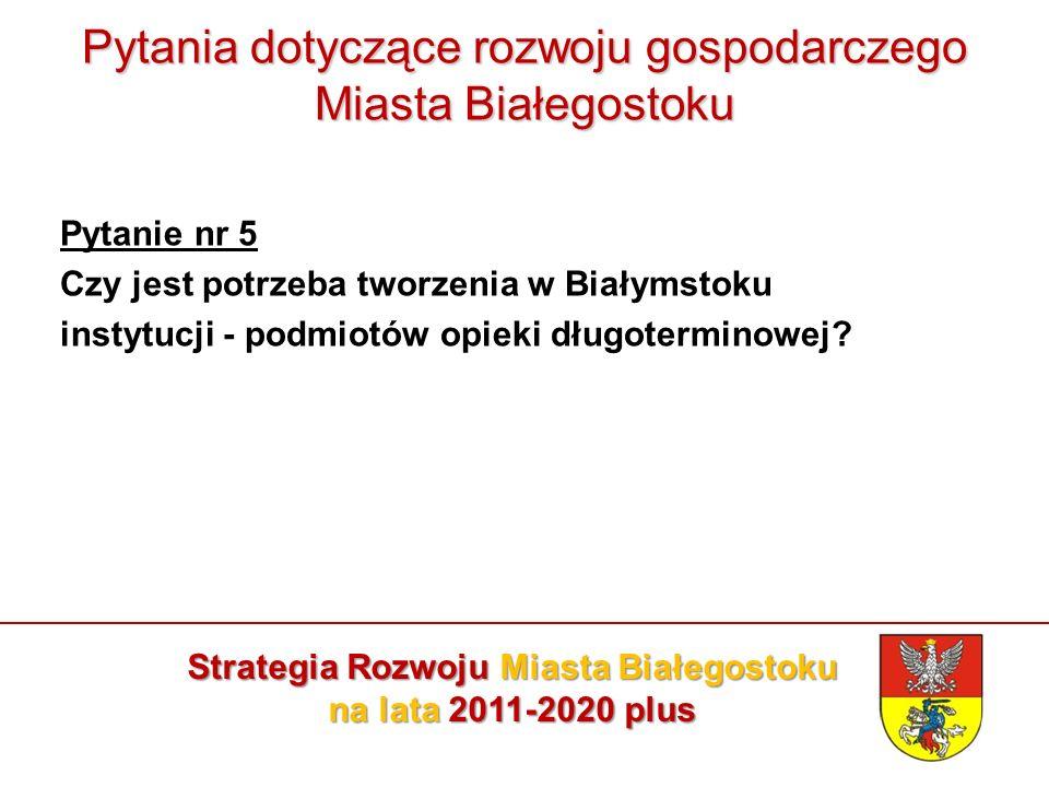 Pytania dotyczące rozwoju gospodarczego Miasta Białegostoku Pytanie nr 5 Czy jest potrzeba tworzenia w Białymstoku instytucji - podmiotów opieki długoterminowej.