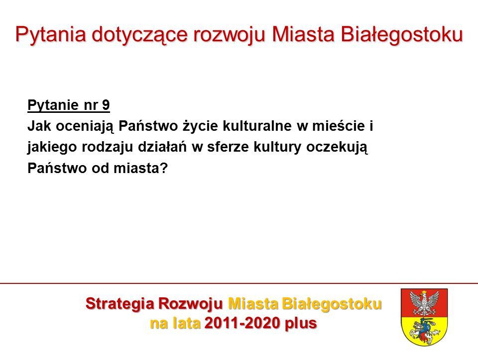 Pytania dotyczące rozwoju Miasta Białegostoku Pytanie nr 9 Jak oceniają Państwo życie kulturalne w mieście i jakiego rodzaju działań w sferze kultury oczekują Państwo od miasta.