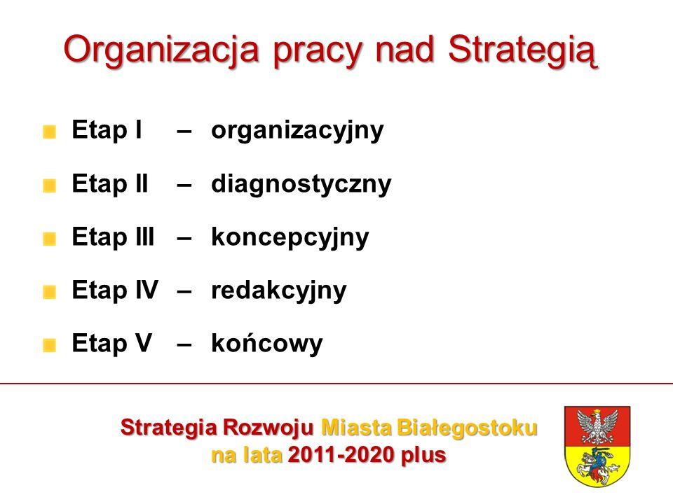 Organizacja pracy nad Strategią Etap I – organizacyjny Etap II – diagnostyczny Etap III – koncepcyjny Etap IV – redakcyjny Etap V – końcowy Strategia Rozwoju Miasta Białegostoku na lata 2011-2020 plus