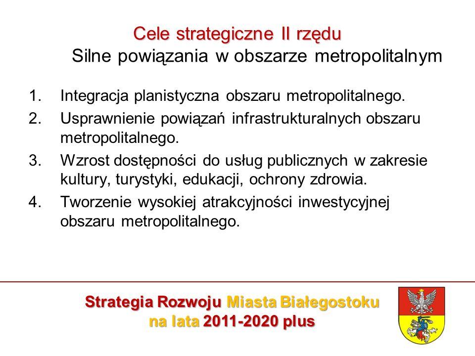 Pytania dotyczące rozwoju Miasta Białegostoku Pytanie nr 6 Jakie formy aktywności lokalnej (centra aktywności lokalnej) proponujecie Państwo, aby zostały podjęte.