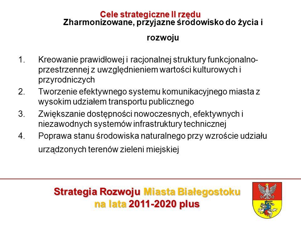 Cele strategiczne II rzędu Cele strategiczne II rzędu Zharmonizowane, przyjazne środowisko do życia i rozwoju 1.Kreowanie prawidłowej i racjonalnej struktury funkcjonalno- przestrzennej z uwzględnieniem wartości kulturowych i przyrodniczych 2.Tworzenie efektywnego systemu komunikacyjnego miasta z wysokim udziałem transportu publicznego 3.Zwiększanie dostępności nowoczesnych, efektywnych i niezawodnych systemów infrastruktury technicznej 4.Poprawa stanu środowiska naturalnego przy wzroście udziału urządzonych terenów zieleni miejskiej Strategia Rozwoju Miasta Białegostoku na lata 2011-2020 plus