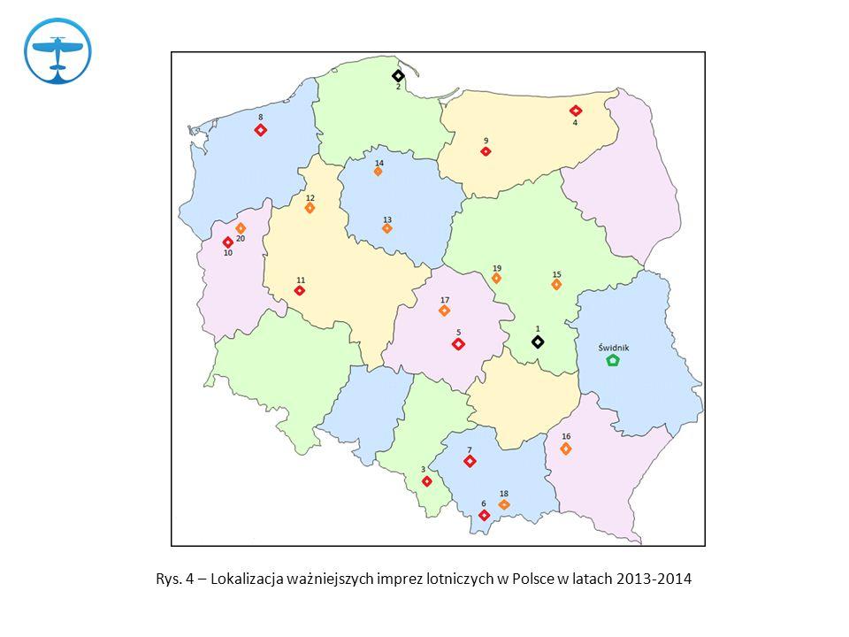 Rys. 4 – Lokalizacja ważniejszych imprez lotniczych w Polsce w latach 2013-2014