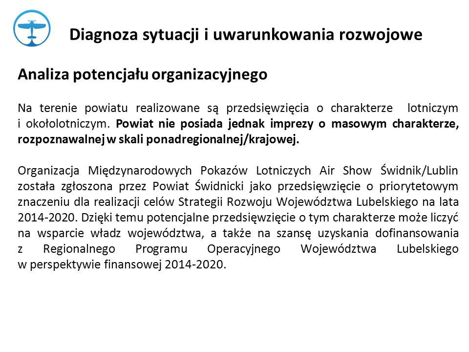 Analiza potencjału organizacyjnego Na terenie powiatu realizowane są przedsięwzięcia o charakterze lotniczym i okołolotniczym.