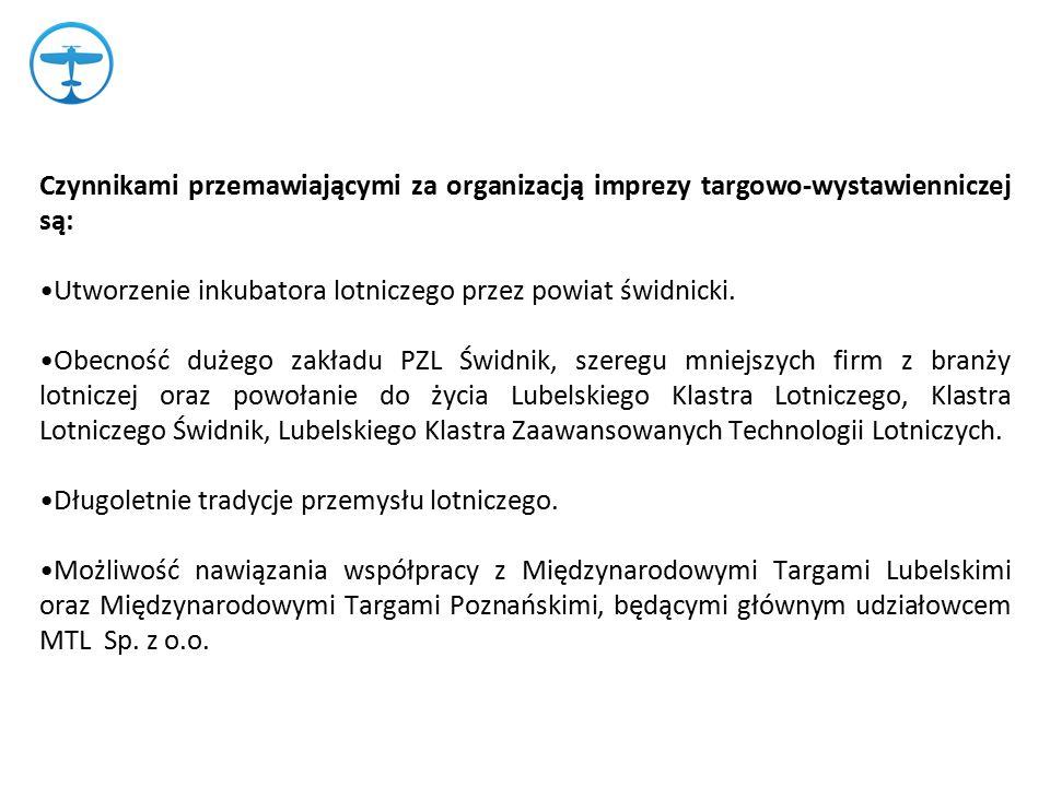Czynnikami przemawiającymi za organizacją imprezy targowo-wystawienniczej są: Utworzenie inkubatora lotniczego przez powiat świdnicki.