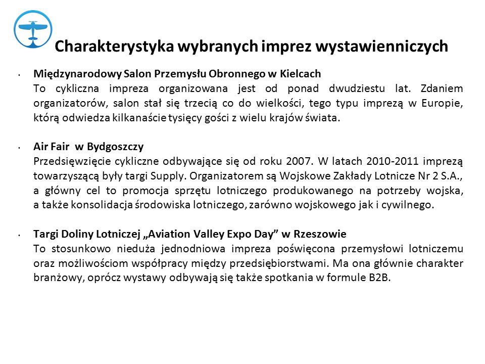 Charakterystyka wybranych imprez wystawienniczych Międzynarodowy Salon Przemysłu Obronnego w Kielcach To cykliczna impreza organizowana jest od ponad dwudziestu lat.
