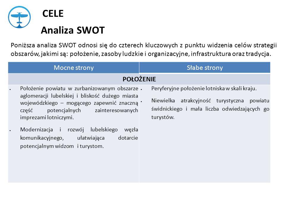 Analiza SWOT Poniższa analiza SWOT odnosi się do czterech kluczowych z punktu widzenia celów strategii obszarów, jakimi są: położenie, zasoby ludzkie i organizacyjne, infrastruktura oraz tradycja.