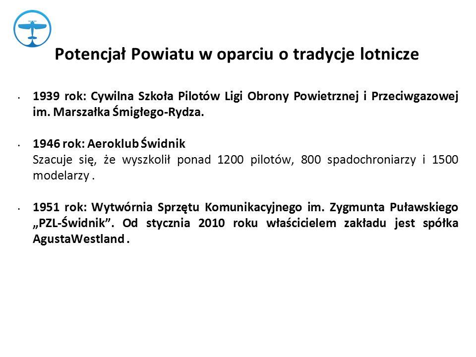 Zgodność z dokumentami W szczególności strategia jest zgodna z następującymi zapisami dokumentów strategicznych: 1.Strategia rozwoju społeczno-gospodarczego Polski Wschodniej do roku 2020 2.Regionalna Strategia Innowacji Województwa Lubelskiego do 2020 r.