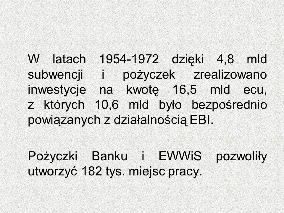 W latach 1954-1972 dzięki 4,8 mld subwencji i pożyczek zrealizowano inwestycje na kwotę 16,5 mld ecu, z których 10,6 mld było bezpośrednio powiązanych