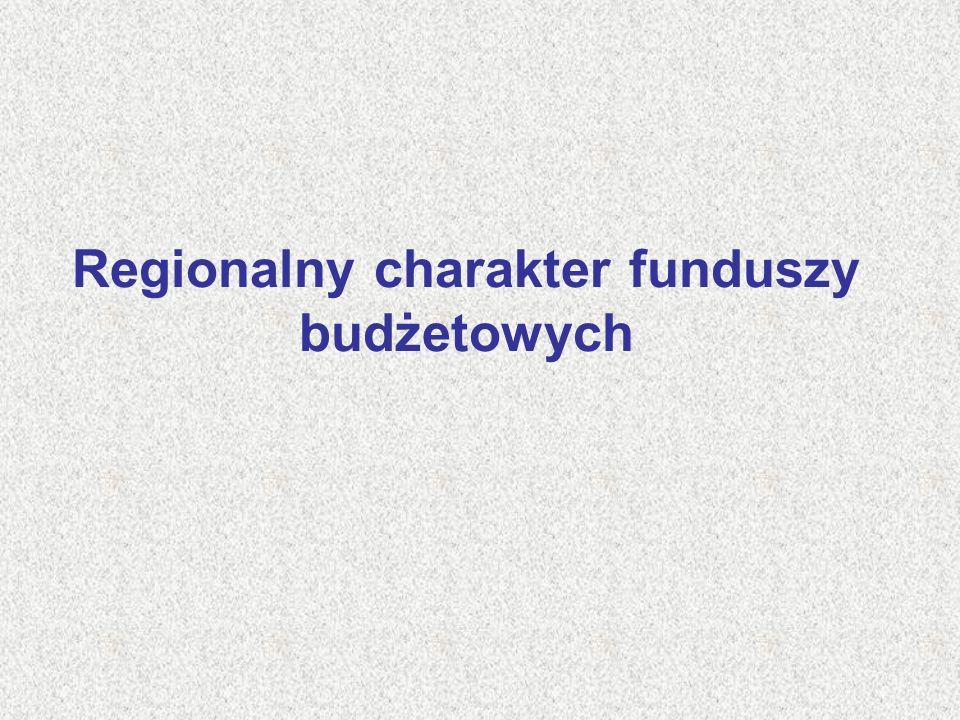Regionalny charakter funduszy budżetowych