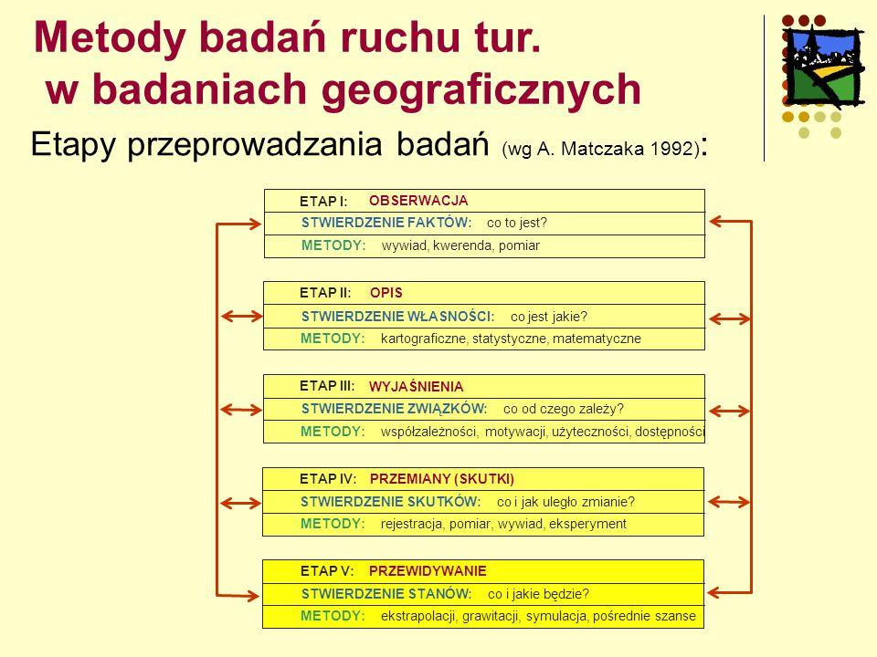 Metody badań ruchu tur. w badaniach geograficznych Etapy przeprowadzania badań (wg A.
