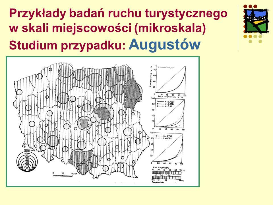 Przykłady badań ruchu turystycznego w skali miejscowości (mikroskala) Studium przypadku: Augustów
