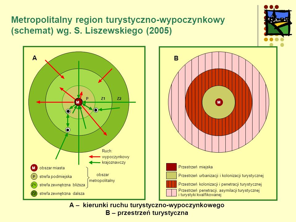 Metropolitalny region turystyczno-wypoczynkowy (schemat) wg.