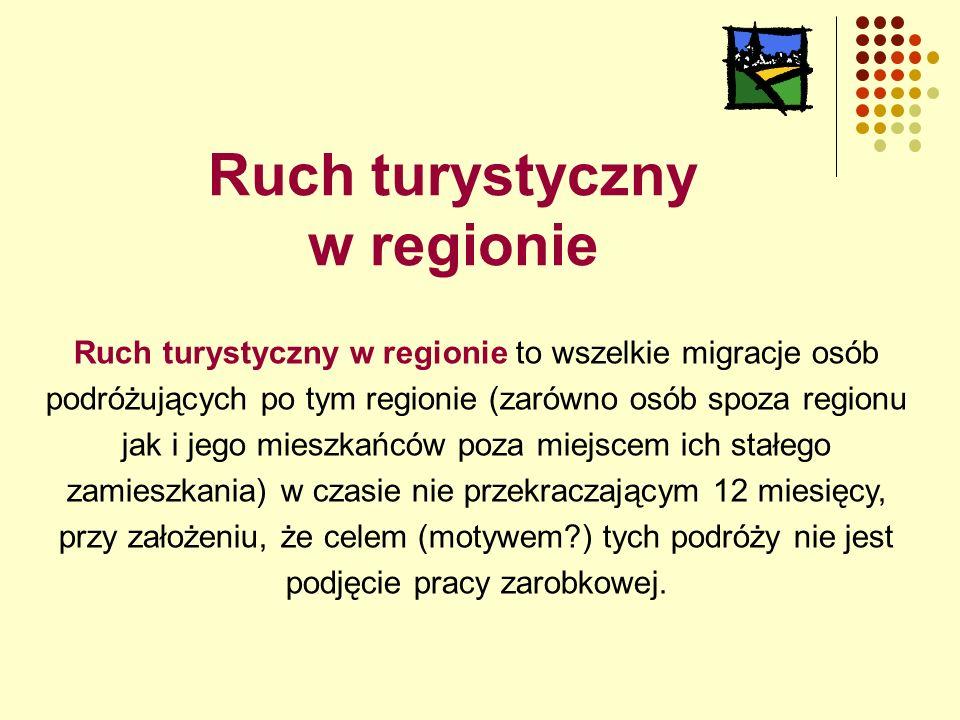 Ruch turystyczny w regionie Ruch turystyczny w regionie to wszelkie migracje osób podróżujących po tym regionie (zarówno osób spoza regionu jak i jego mieszkańców poza miejscem ich stałego zamieszkania) w czasie nie przekraczającym 12 miesięcy, przy założeniu, że celem (motywem ) tych podróży nie jest podjęcie pracy zarobkowej.