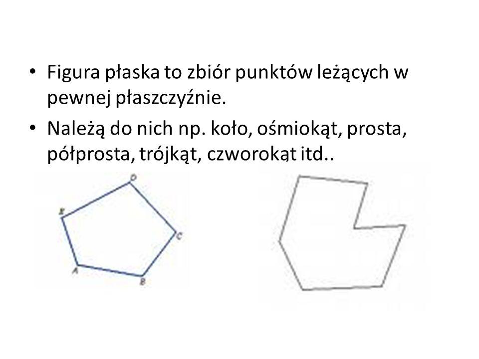 Figura płaska to zbiór punktów leżących w pewnej płaszczyźnie. Należą do nich np. koło, ośmiokąt, prosta, półprosta, trójkąt, czworokąt itd..
