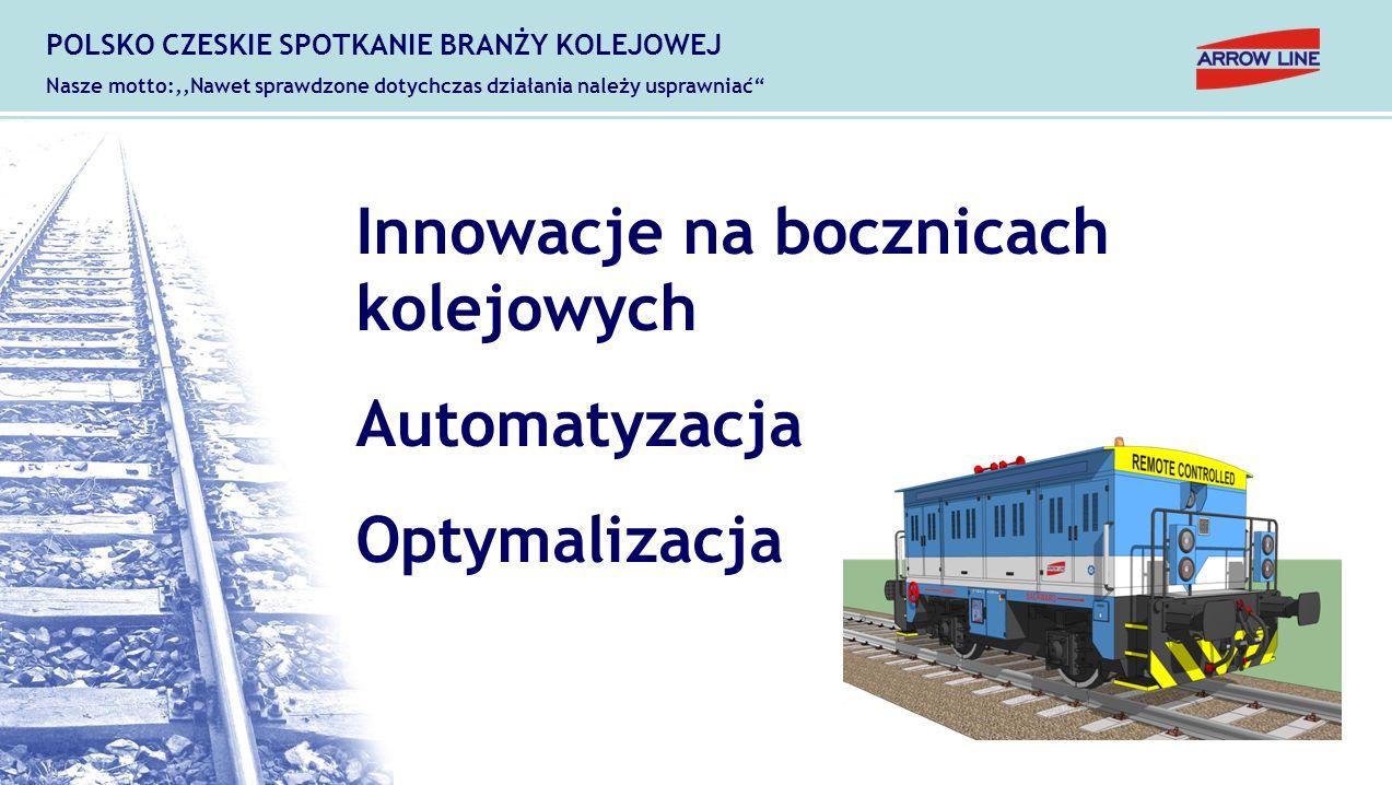 """POLSKO CZESKIE SPOTKANIE BRANŻY KOLEJOWEJ Nasze motto:,,Nawet sprawdzone dotychczas działania należy usprawniać"""" Innowacje na bocznicach kolejowych Au"""