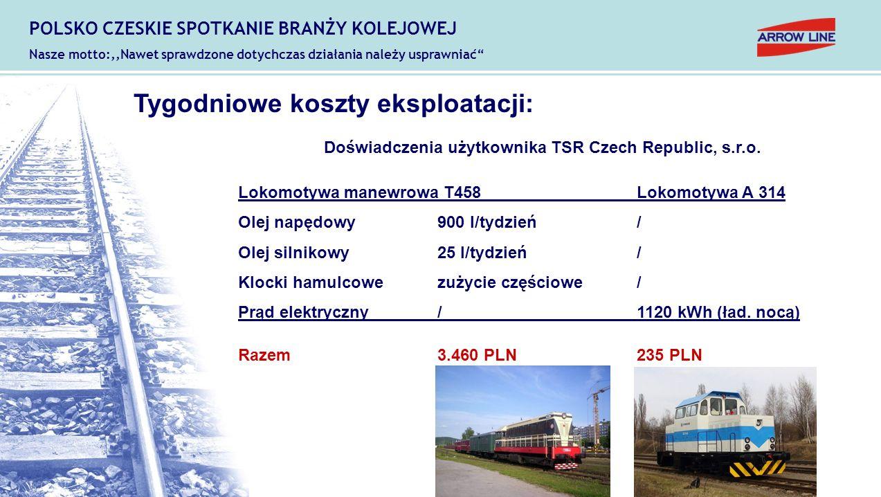 Tygodniowe koszty eksploatacji: Doświadczenia użytkownika TSR Czech Republic, s.r.o. Lokomotywa manewrowa T458 Lokomotywa A 314 Olej napędowy 900 l/ty