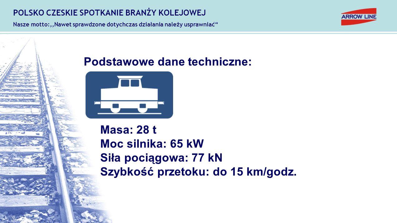 Podstawowe dane techniczne: Masa: 28 t Moc silnika: 65 kW Siła pociągowa: 77 kN Szybkość przetoku: do 15 km/godz. POLSKO CZESKIE SPOTKANIE BRANŻY KOLE