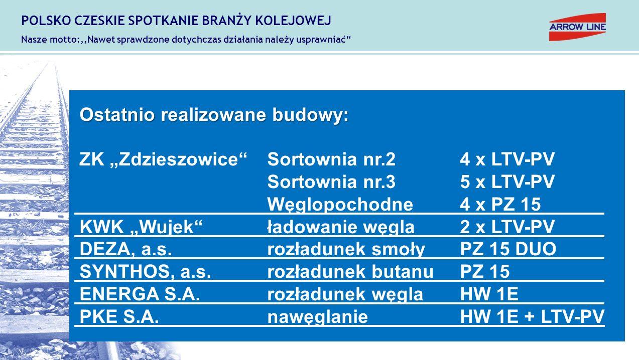 """Ostatnio realizowane budowy: ZK """"Zdzieszowice""""Sortownia nr.24 x LTV-PV Sortownia nr.35 x LTV-PV Węglopochodne4 x PZ 15 KWK """"Wujek""""ładowanie węgla2 x L"""
