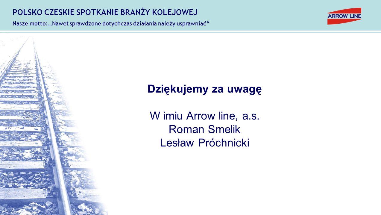 Dziękujemy za uwagę W imiu Arrow line, a.s. Roman Smelik Lesław Próchnicki POLSKO CZESKIE SPOTKANIE BRANŻY KOLEJOWEJ Nasze motto:,,Nawet sprawdzone do