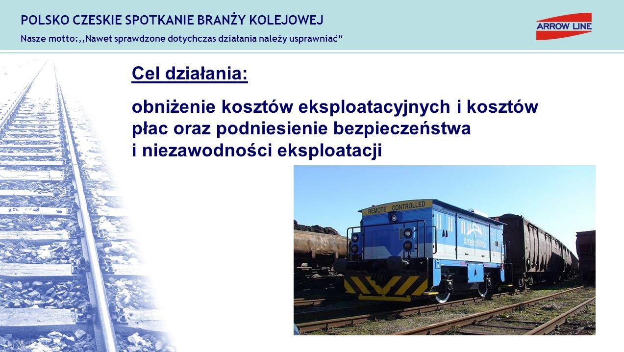 Cel działania: obniżenie kosztów eksploatacyjnych i kosztów płac oraz podniesienie bezpieczeństwa i niezawodności eksploatacji POLSKO CZESKIE SPOTKANI